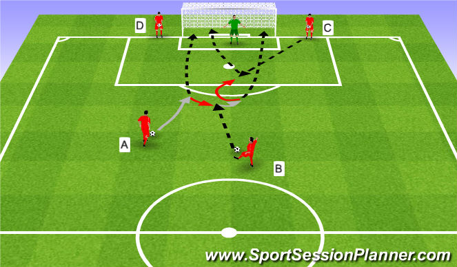 Football/Soccer Session Plan Drill (Colour): Shooting drill. Strzelecki.