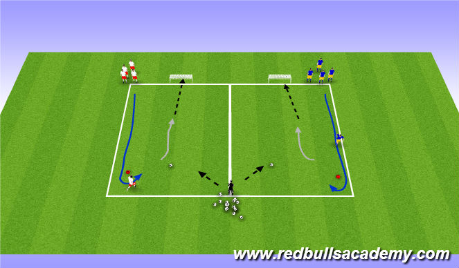 Football/Soccer Session Plan Drill (Colour): Shooting Relay