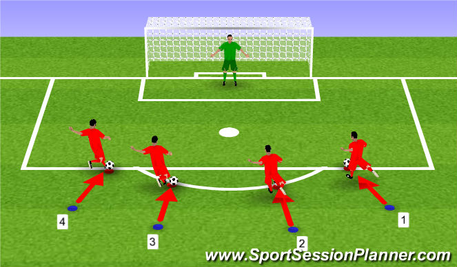 Football/Soccer Session Plan Drill (Colour): Shot Stopping - Blocked