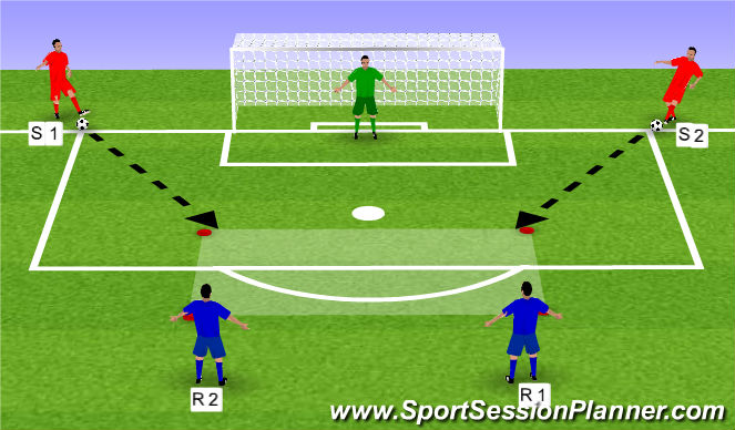 Football/Soccer Session Plan Drill (Colour): Shot Stopping - Variable)