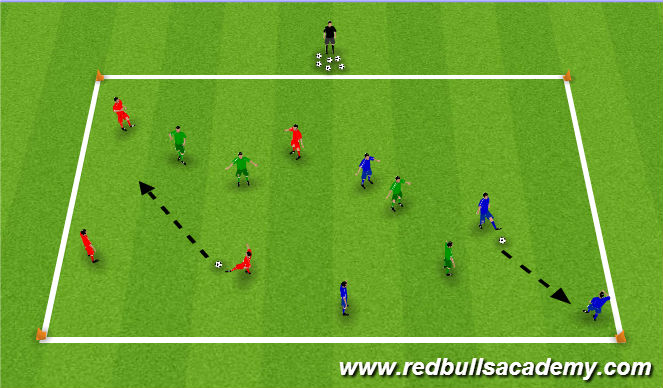 Football/Soccer Session Plan Drill (Colour): Warm -up (4v2 Possession)