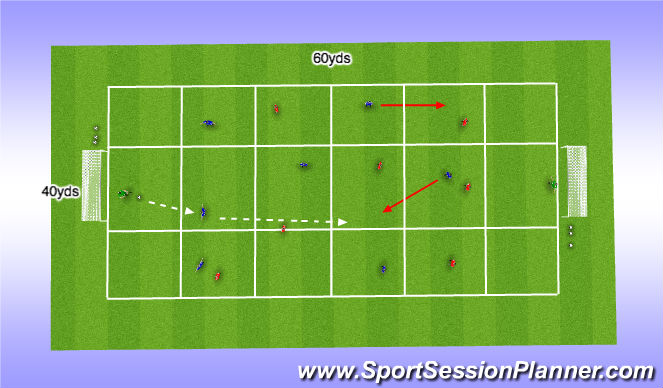 Football/Soccer Session Plan Drill (Colour): Recognising & Exploiting Space in Midfield
