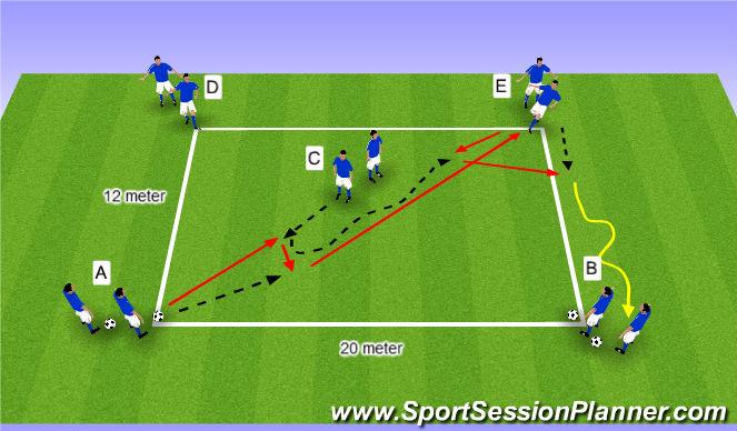 Football/Soccer Session Plan Drill (Colour): Passen en trappen deel 1