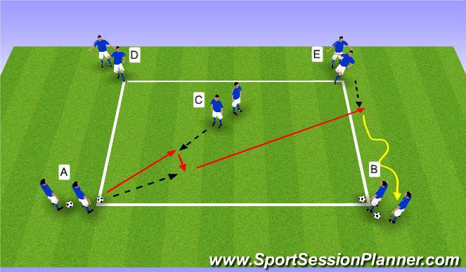 Football/Soccer Session Plan Drill (Colour): Passen en trappen deel 2