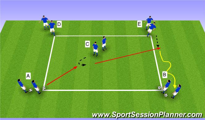 Football/Soccer Session Plan Drill (Colour): Passen en trappen deel 3