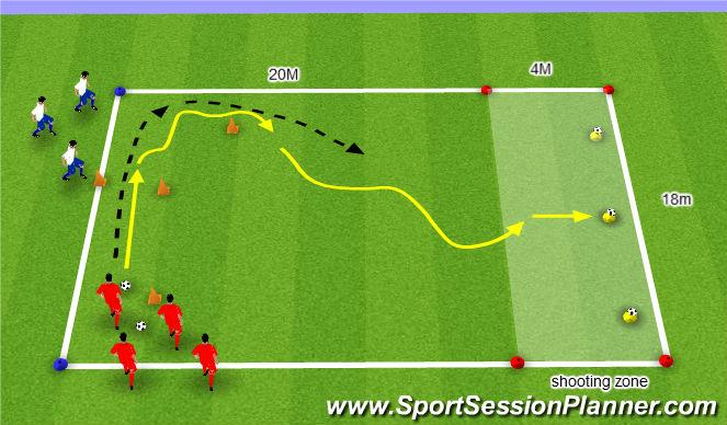 Football/Soccer Session Plan Drill (Colour): 1:1 oefening voor snelheid