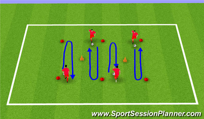 Football/Soccer Session Plan Drill (Colour): Unopposed Ball Mastery Drill
