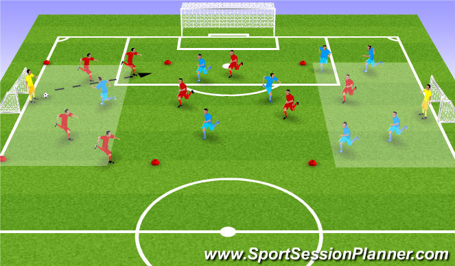 Football/Soccer Session Plan Drill (Colour): Game SSG