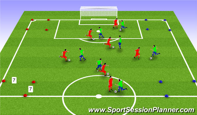 Football/Soccer Session Plan Drill (Colour): 1v1 Corner Sqaure Drill