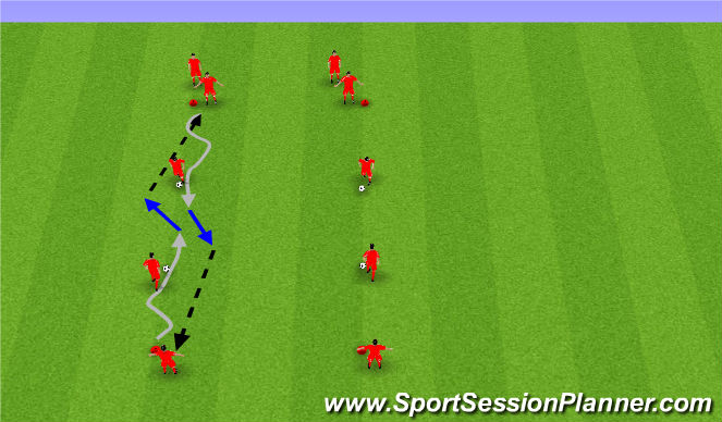 Football/Soccer Session Plan Drill (Colour): Moves Step 5