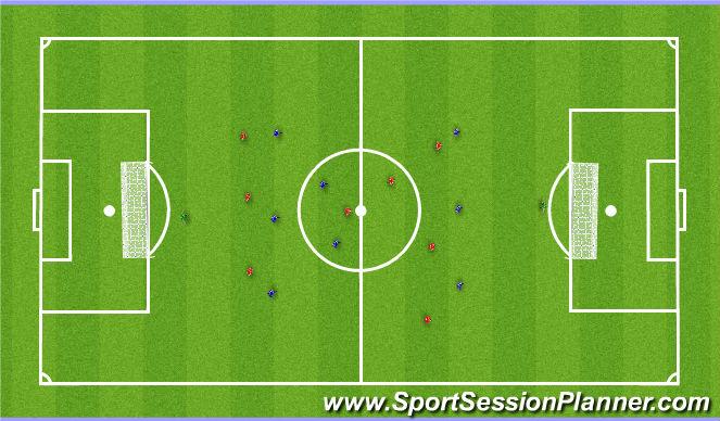 Football/Soccer Session Plan Drill (Colour): Frjálst spil á milli vítateiga.