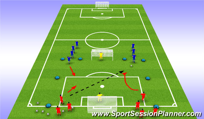 Football/Soccer Session Plan Drill (Colour): Small Group 2v2 to Goal