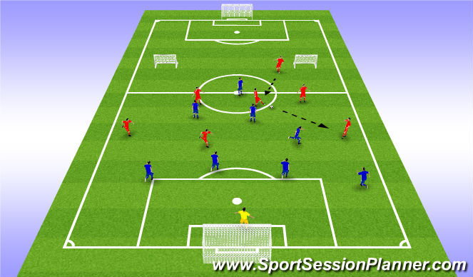 Football/Soccer Session Plan Drill (Colour): Functional Defending