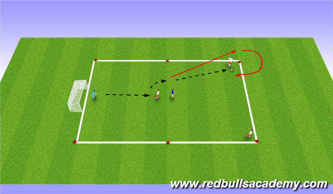 Football/Soccer Session Plan Drill (Colour): Main Theme 2: 2 vs 1 with recovery player