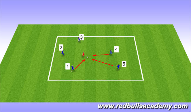 Football/Soccer Session Plan Drill (Colour): Warm up (unopposed)
