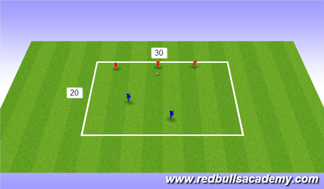 Football/Soccer Session Plan Drill (Colour): Main Theme 3vs2 (Add a recovering defender)