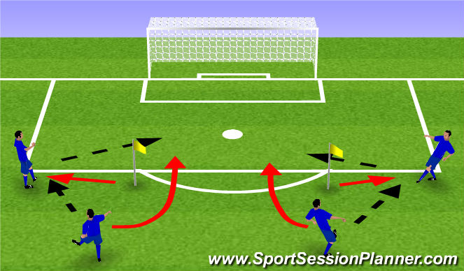 Football/Soccer Session Plan Drill (Colour): Attacking to Goal - Wall Pass