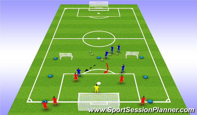 Football/Soccer Session Plan Drill (Colour): Attacking 3v2 to Goal