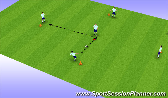 Football/Soccer Session Plan Drill (Colour): Quick Decisions