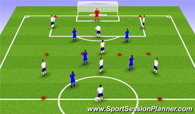 Football/Soccer Session Plan Drill (Colour): 9v5 rondo