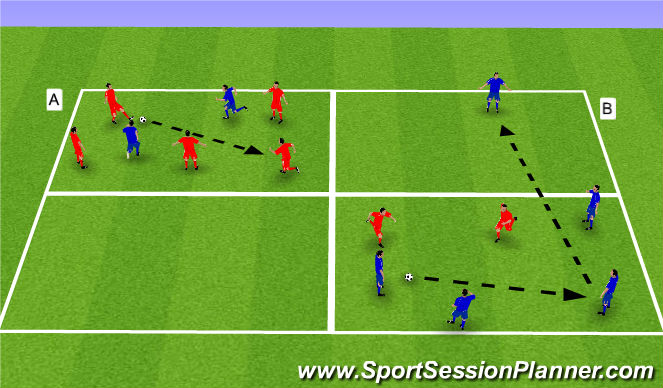 Football/Soccer Session Plan Drill (Colour): Moving 'rondo'