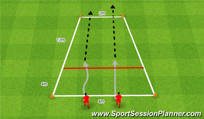 Football/Soccer Session Plan Drill (Colour): Szybkie bramki.