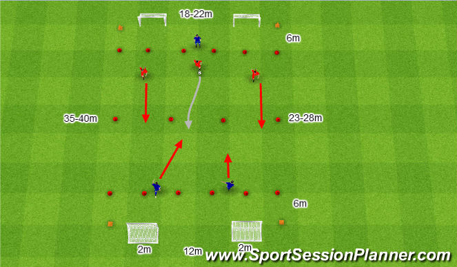 Football/Soccer Session Plan Drill (Colour): 3v2 to 3v1.