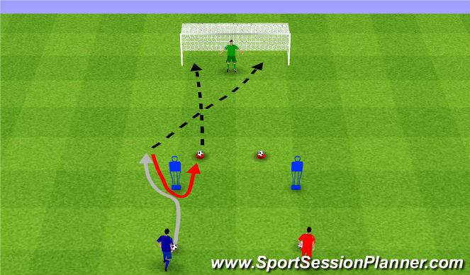 Football/Soccer Session Plan Drill (Colour): Shooting. Strzały.