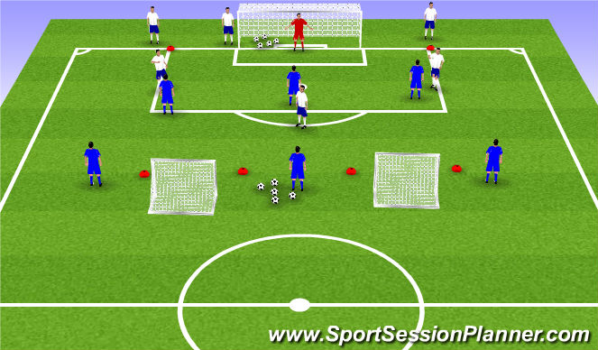 Football/Soccer Session Plan Drill (Colour): 4v3 flying colors