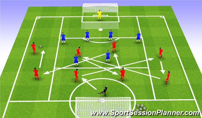 Football/Soccer Session Plan Drill (Colour): Overload Phase of  Play