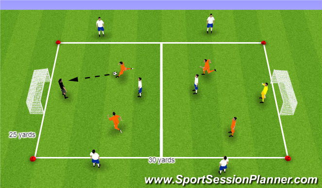 Football/Soccer Session Plan Drill (Colour): 4 v 2 + 4 (20mins)