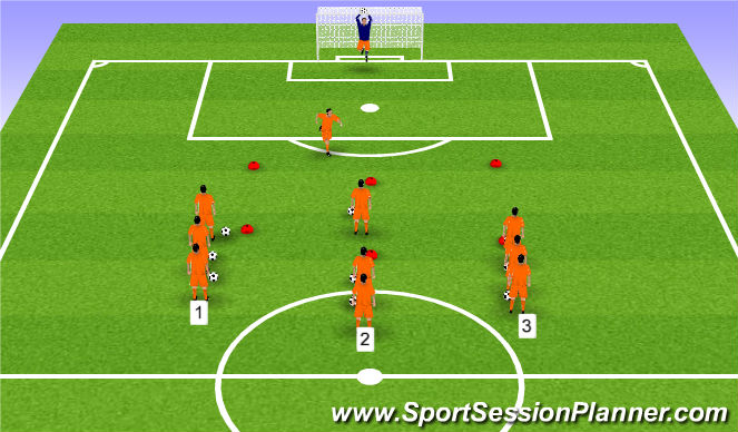 Football/Soccer Session Plan Drill (Colour): Finishing (10mins)