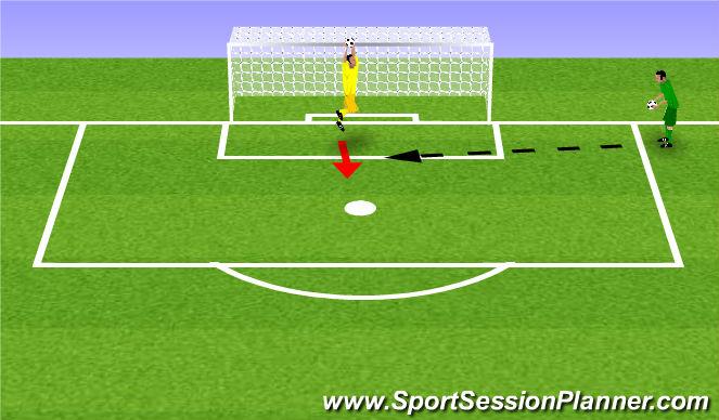 Football/Soccer Session Plan Drill (Colour): High Ball