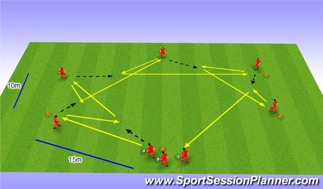 Football/Soccer Session Plan Drill (Colour): passen 1-2 combinaties