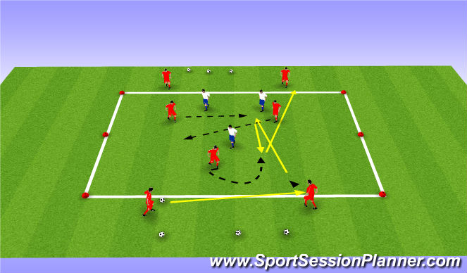 Football/Soccer Session Plan Drill (Colour): 3:3 met 4 kaatsers vanuit de positie