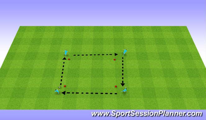 Football/Soccer Session Plan Drill (Colour): AJAX BOX