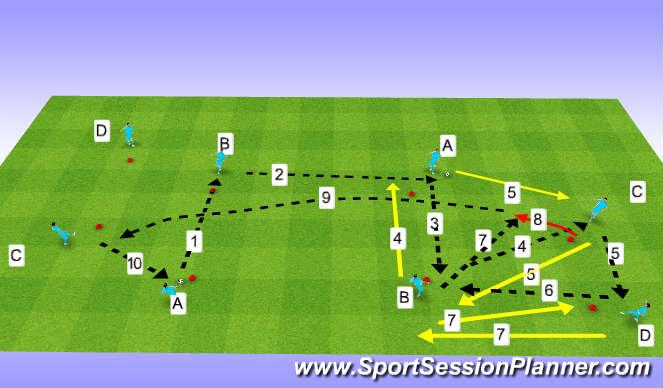 Football/Soccer Session Plan Drill (Colour): CLOCK WORK ORANGE