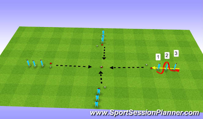 Football/Soccer Session Plan Drill (Colour): KNOCK DOWN