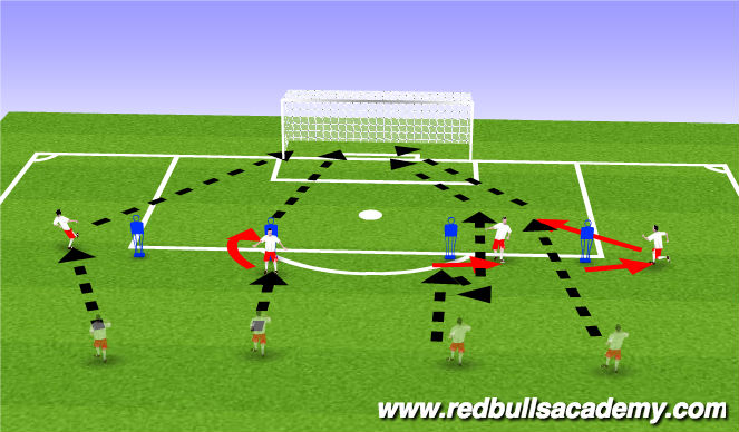 Football/Soccer Session Plan Drill (Colour): loos the marker