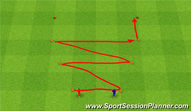 Football/Soccer Session Plan Drill (Colour): Speed. Szybkość.