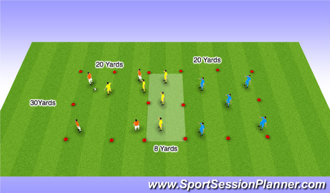 Football/Soccer Session Plan Drill (Colour): Small Activity