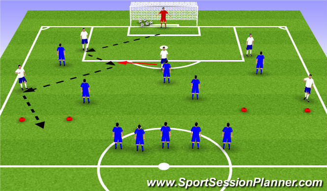 Football/Soccer Session Plan Drill (Colour): 6v5 Build out of back