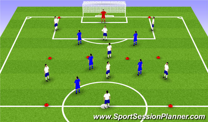 Football/Soccer Session Plan Drill (Colour): 9v6 rondo