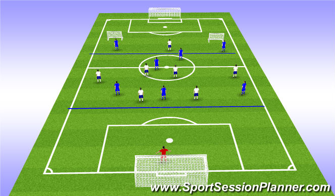 Football/Soccer Session Plan Drill (Colour): 7v7 with middle zone