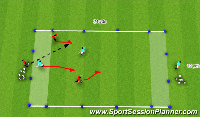 Football/Soccer Session Plan Drill (Colour): SI 2v2 Counters