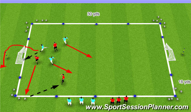 Football/Soccer Session Plan Drill (Colour): SII 3v3 Pole Counters