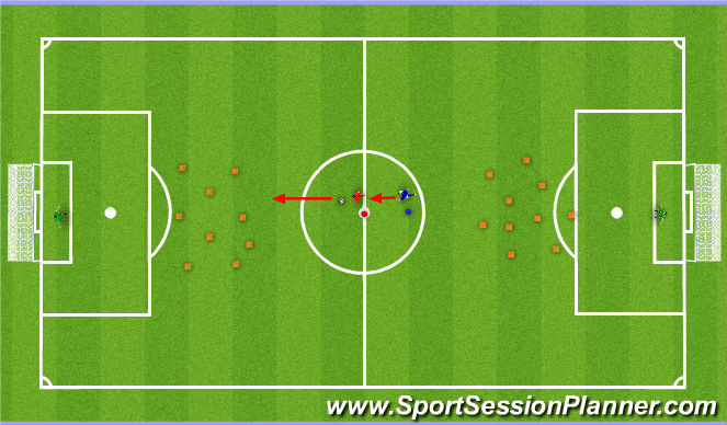 Football/Soccer Session Plan Drill (Colour): Landmines Game