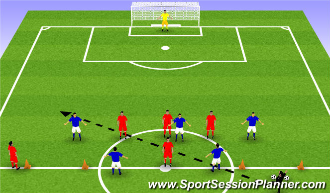 Football/Soccer Session Plan Drill (Colour): 5v5 Defensive Counter Attack Game