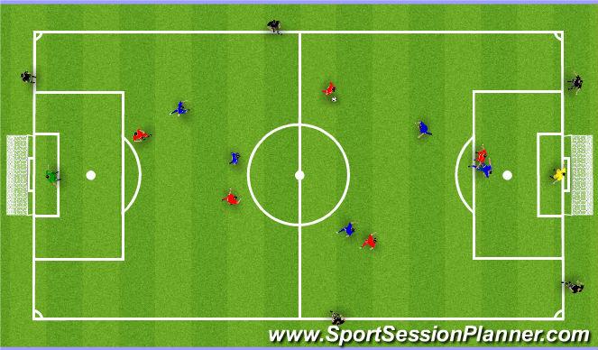 Football/Soccer Session Plan Drill (Colour): 3 liða leikur