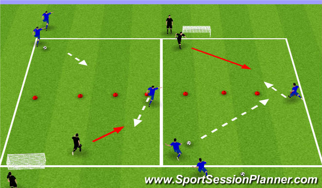 Football/Soccer Session Plan Drill (Colour): 1 v 1 showing outside